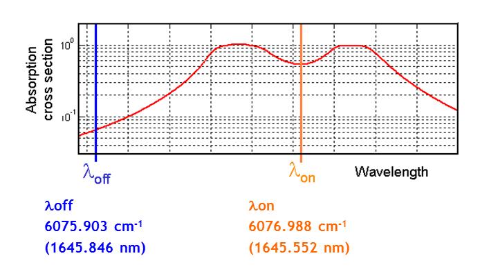bpc_merlin-wavelengths_en.png