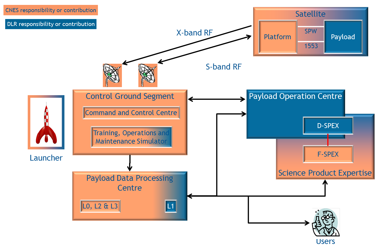bpc_merlin-architecture-systeme_en.png