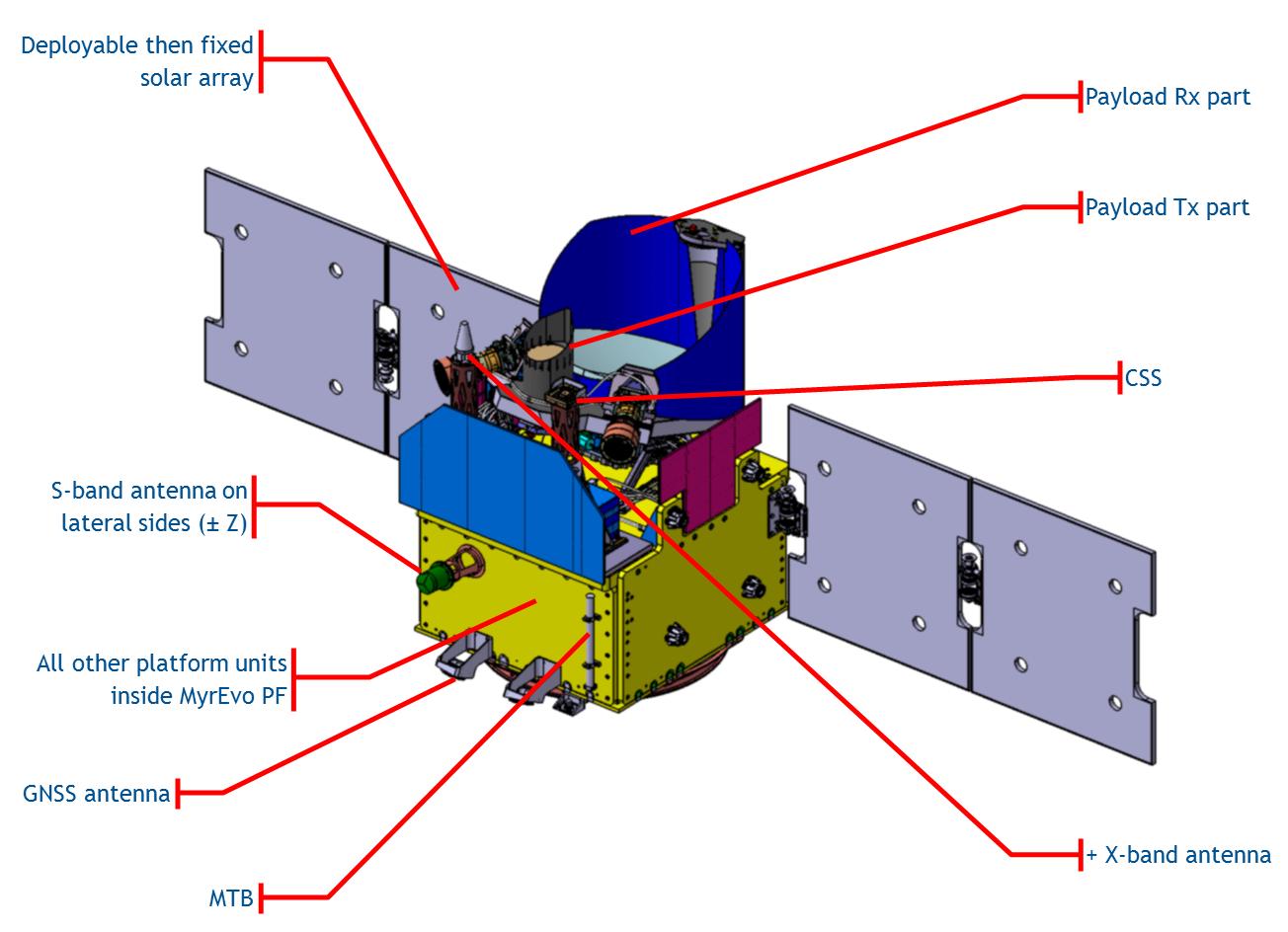 bpc_merlin-satellite-en.png